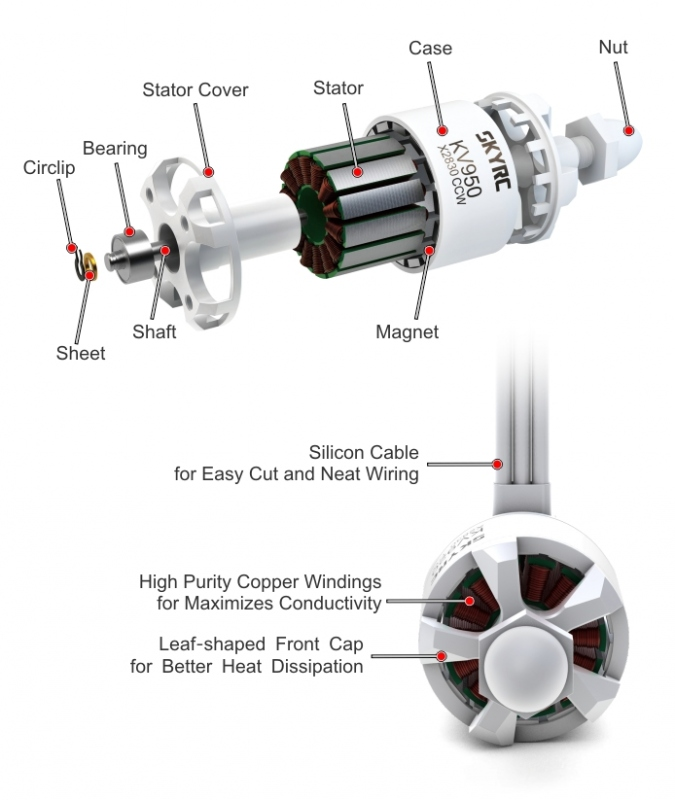 X2830 bl motor quadcopter skyrc ferngesteuerte autos for Are brushless motors better